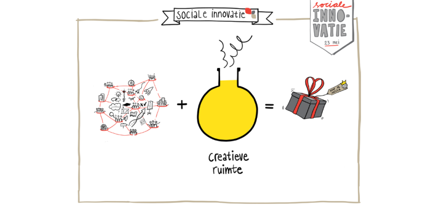 sociale innovatie event spring today